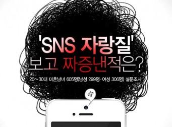[카드뉴스] 'SNS 자랑질'보고 짜증낸적 있다 없다