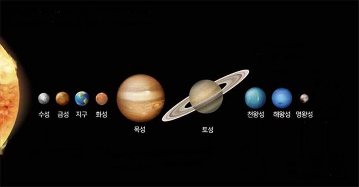 태양계에서 지구만 '성'이 아닌 '구'인 이유